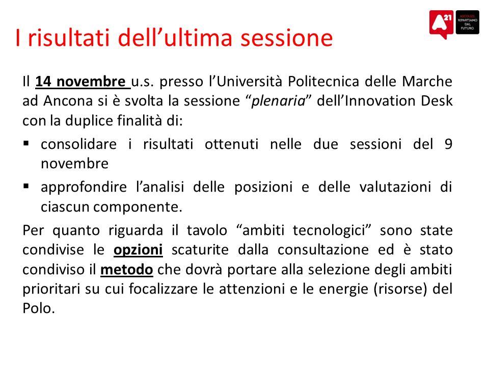 I risultati dellultima sessione Il 14 novembre u.s. presso lUniversità Politecnica delle Marche ad Ancona si è svolta la sessione plenaria dellInnovat