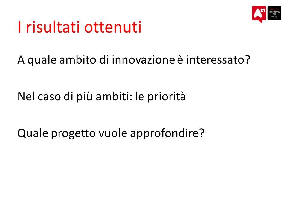 I risultati ottenuti A quale ambito di innovazione è interessato? Nel caso di più ambiti: le priorità Quale progetto vuole approfondire?