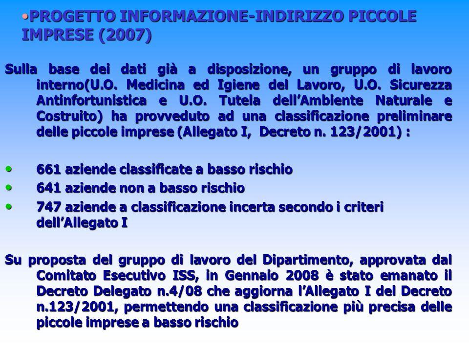 PROGETTO INFORMAZIONE-INDIRIZZO PICCOLE IMPRESE (2007)PROGETTO INFORMAZIONE-INDIRIZZO PICCOLE IMPRESE (2007) Sulla base dei dati già a disposizione, un gruppo di lavoro interno(U.O.