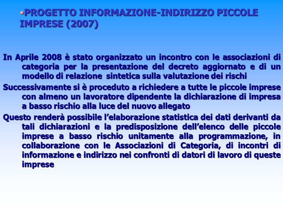 PROGETTO INFORMAZIONE-INDIRIZZO PICCOLE IMPRESE (2007)PROGETTO INFORMAZIONE-INDIRIZZO PICCOLE IMPRESE (2007) In Aprile 2008 è stato organizzato un incontro con le associazioni di categoria per la presentazione del decreto aggiornato e di un modello di relazione sintetica sulla valutazione dei rischi Successivamente si è proceduto a richiedere a tutte le piccole imprese con almeno un lavoratore dipendente la dichiarazione di impresa a basso rischio alla luce del nuovo allegato Questo renderà possibile lelaborazione statistica dei dati derivanti da tali dichiarazioni e la predisposizione dellelenco delle piccole imprese a basso rischio unitamente alla programmazione, in collaborazione con le Associazioni di Categoria, di incontri di informazione e indirizzo nei confronti di datori di lavoro di queste imprese