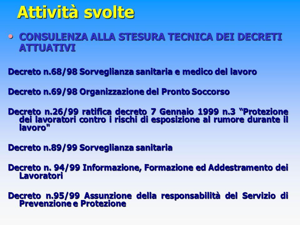 Attività svolte CONSULENZA ALLA STESURA TECNICA DEI DECRETI ATTUATIVI CONSULENZA ALLA STESURA TECNICA DEI DECRETI ATTUATIVI Decreto n.68/98 Sorveglianza sanitaria e medico del lavoro Decreto n.69/98 Organizzazione del Pronto Soccorso Decreto n.26/99 ratifica decreto 7 Gennaio 1999 n.3 Protezione dei lavoratori contro i rischi di esposizione al rumore durante il lavoro Decreto n.89/99 Sorveglianza sanitaria Decreto n.