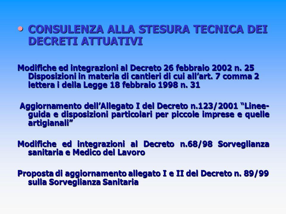 CONSULENZA ALLA STESURA TECNICA DEI DECRETI ATTUATIVI CONSULENZA ALLA STESURA TECNICA DEI DECRETI ATTUATIVI Modifiche ed integrazioni al Decreto 26 febbraio 2002 n.