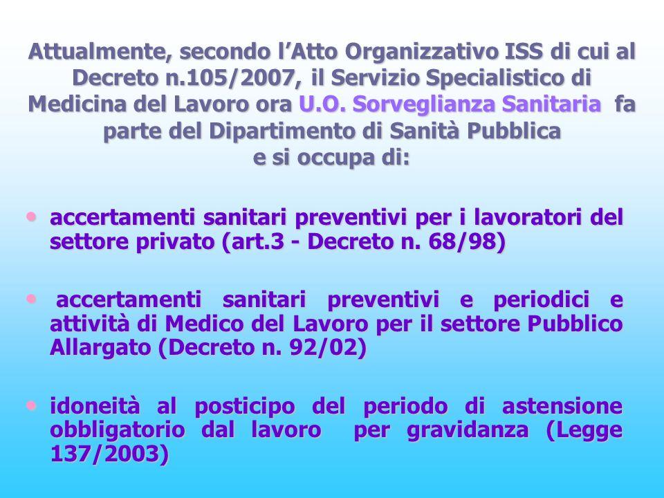 Attualmente, secondo lAtto Organizzativo ISS di cui al Decreto n.105/2007, il Servizio Specialistico di Medicina del Lavoro ora U.O.