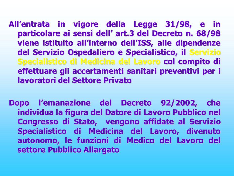 Allentrata in vigore della Legge 31/98, e in particolare ai sensi dell art.3 del Decreto n.
