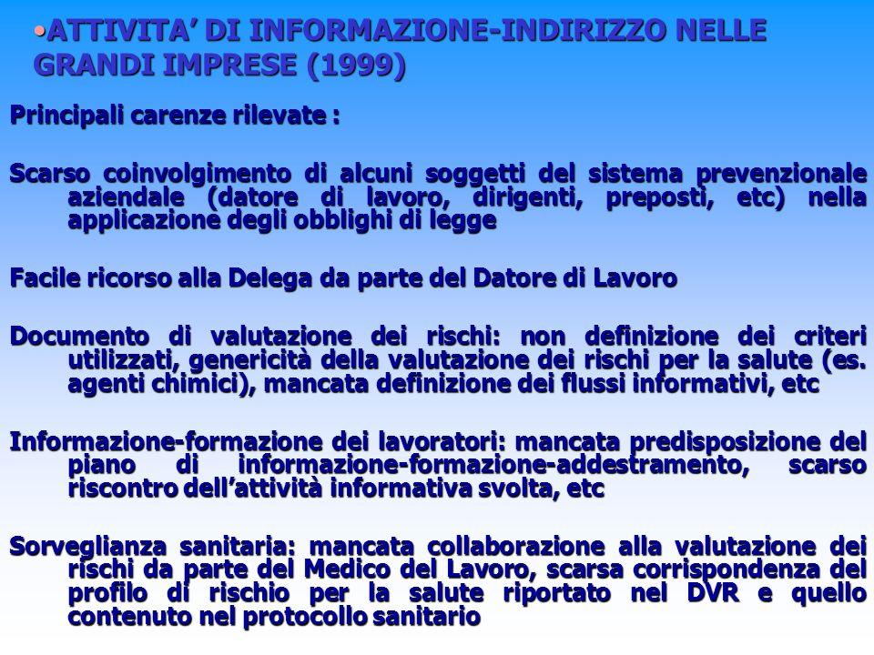 ATTIVITA DI INFORMAZIONE-INDIRIZZO NELLE GRANDI IMPRESE (1999)ATTIVITA DI INFORMAZIONE-INDIRIZZO NELLE GRANDI IMPRESE (1999) Principali carenze rilevate : Scarso coinvolgimento di alcuni soggetti del sistema prevenzionale aziendale (datore di lavoro, dirigenti, preposti, etc) nella applicazione degli obblighi di legge Facile ricorso alla Delega da parte del Datore di Lavoro Documento di valutazione dei rischi: non definizione dei criteri utilizzati, genericità della valutazione dei rischi per la salute (es.