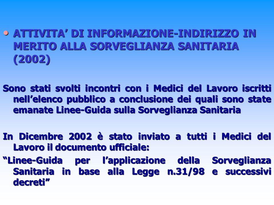 ATTIVITA DI INFORMAZIONE-INDIRIZZO IN MERITO ALLA SORVEGLIANZA SANITARIA (2002) ATTIVITA DI INFORMAZIONE-INDIRIZZO IN MERITO ALLA SORVEGLIANZA SANITARIA (2002) Sono stati svolti incontri con i Medici del Lavoro iscritti nellelenco pubblico a conclusione dei quali sono state emanate Linee-Guida sulla Sorveglianza Sanitaria In Dicembre 2002 è stato inviato a tutti i Medici del Lavoro il documento ufficiale: Linee-Guida per lapplicazione della Sorveglianza Sanitaria in base alla Legge n.31/98 e successivi decreti