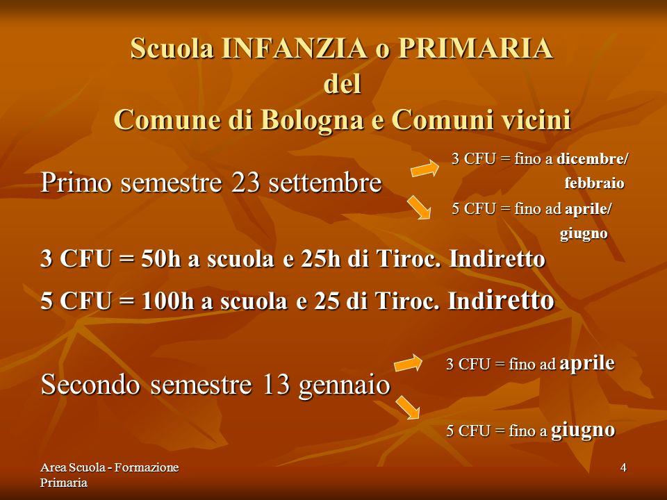 Area Scuola - Formazione Primaria 4 Scuola INFANZIA o PRIMARIA del Comune di Bologna e Comuni vicini Primo semestre 23 settembre 3 CFU = 50h a scuola