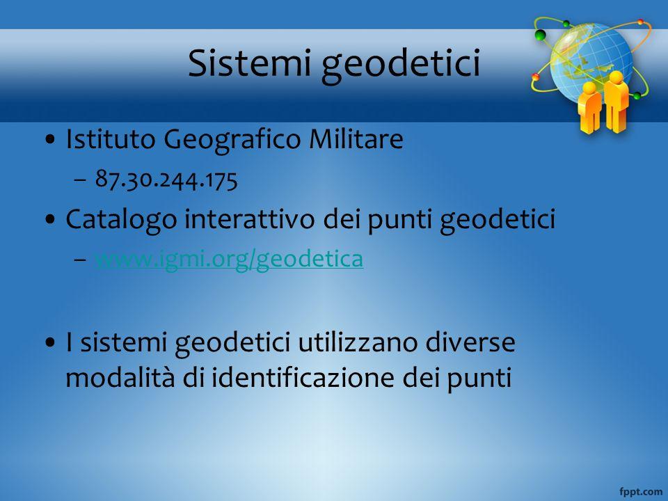 Sistemi geodetici Istituto Geografico Militare –87.30.244.175 Catalogo interattivo dei punti geodetici –www.igmi.org/geodeticawww.igmi.org/geodetica I