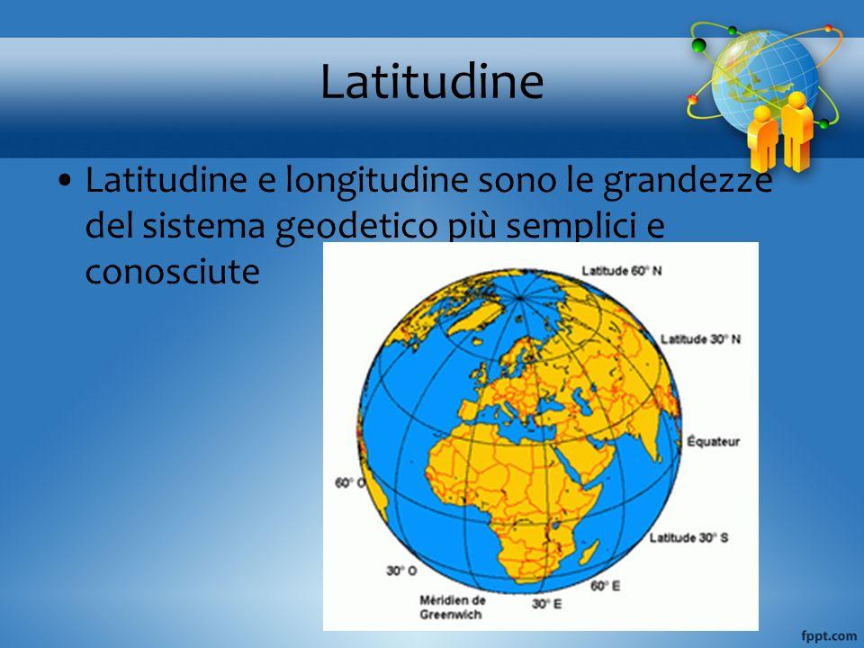 Latitudine Latitudine e longitudine sono le grandezze del sistema geodetico più semplici e conosciute