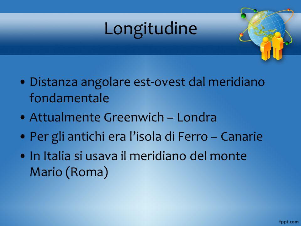 Longitudine Distanza angolare est-ovest dal meridiano fondamentale Attualmente Greenwich – Londra Per gli antichi era lisola di Ferro – Canarie In Ita