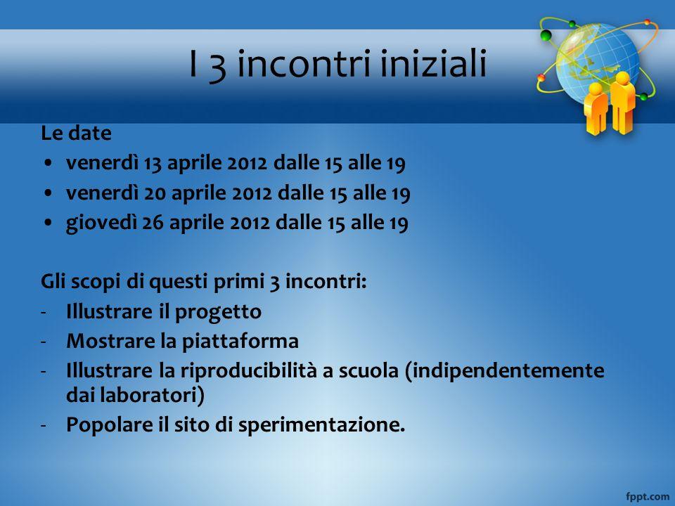 I 3 incontri iniziali Le date venerdì 13 aprile 2012 dalle 15 alle 19 venerdì 20 aprile 2012 dalle 15 alle 19 giovedì 26 aprile 2012 dalle 15 alle 19