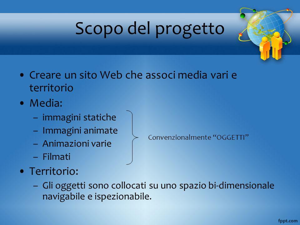 Scopo del progetto Creare un sito Web che associ media vari e territorio Media: –immagini statiche –Immagini animate –Animazioni varie –Filmati Territ