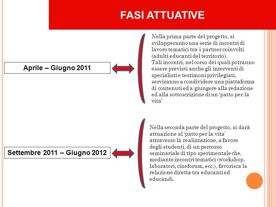 DESTINATARI Settembre 2011 – Giugno 2012 Aprile – Giugno 2011 I destinatari della seconda parte del progetto sono gli studenti degli istituti scolastici.