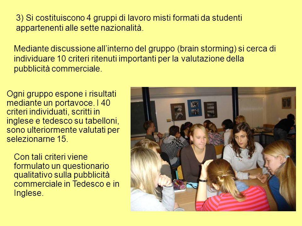 3) Si costituiscono 4 gruppi di lavoro misti formati da studenti appartenenti alle sette nazionalità.