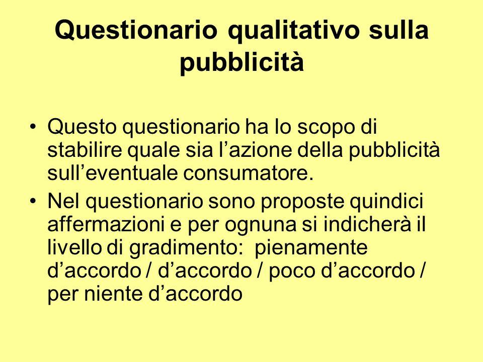 Questionario qualitativo sulla pubblicità Questo questionario ha lo scopo di stabilire quale sia lazione della pubblicità sulleventuale consumatore.