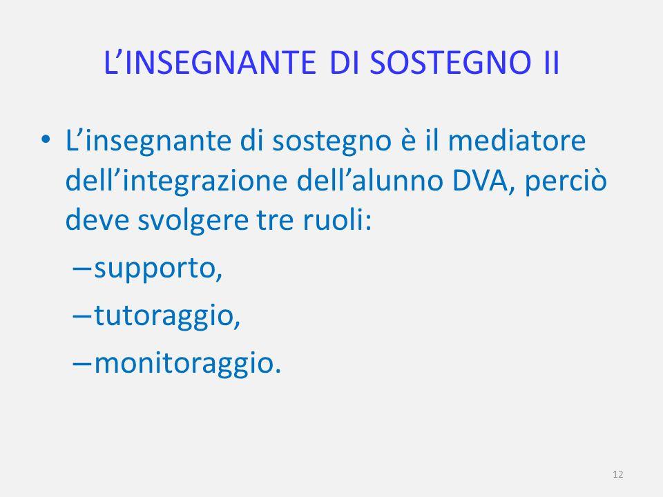 12 LINSEGNANTE DI SOSTEGNO II Linsegnante di sostegno è il mediatore dellintegrazione dellalunno DVA, perciò deve svolgere tre ruoli: – supporto, – tutoraggio, – monitoraggio.