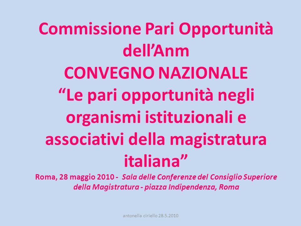 Commissione Pari Opportunità dellAnm CONVEGNO NAZIONALE Le pari opportunità negli organismi istituzionali e associativi della magistratura italiana Ro