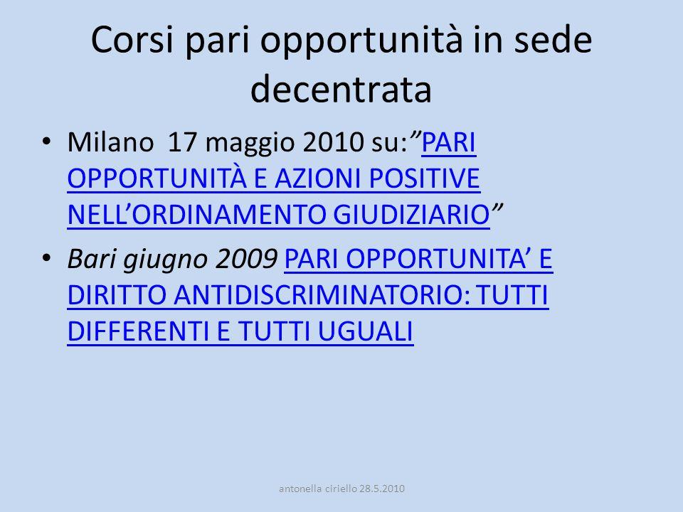 Corsi pari opportunità in sede decentrata Milano 17 maggio 2010 su:PARI OPPORTUNITÀ E AZIONI POSITIVE NELLORDINAMENTO GIUDIZIARIOPARI OPPORTUNITÀ E AZIONI POSITIVE NELLORDINAMENTO GIUDIZIARIO Bari giugno 2009 PARI OPPORTUNITA E DIRITTO ANTIDISCRIMINATORIO: TUTTI DIFFERENTI E TUTTI UGUALIPARI OPPORTUNITA E DIRITTO ANTIDISCRIMINATORIO: TUTTI DIFFERENTI E TUTTI UGUALI antonella ciriello 28.5.2010