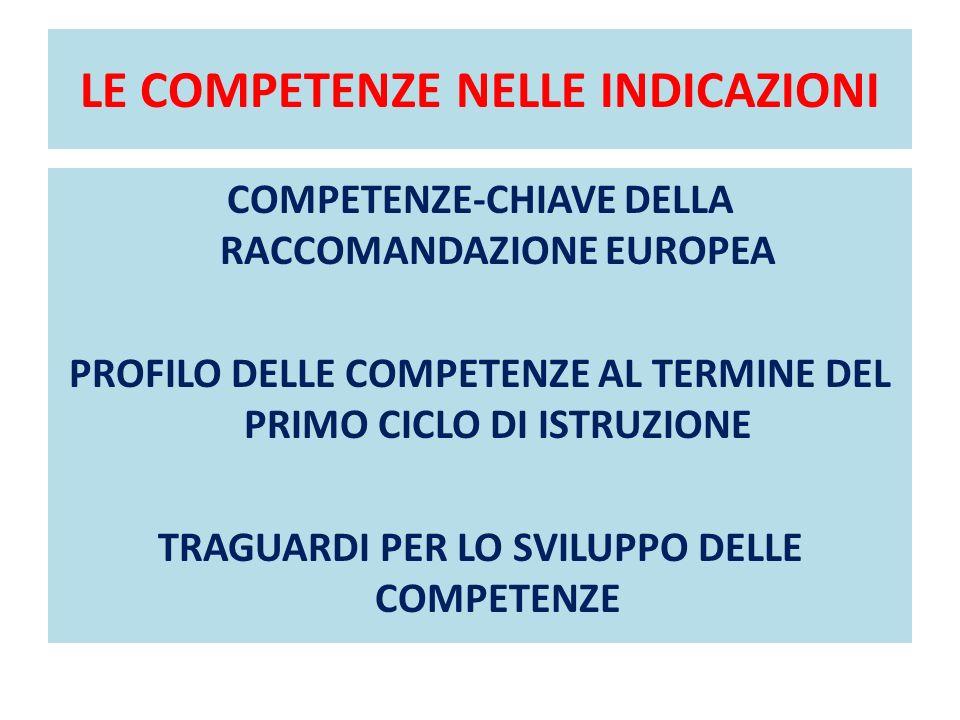 LE COMPETENZE NELLE INDICAZIONI COMPETENZE-CHIAVE DELLA RACCOMANDAZIONE EUROPEA PROFILO DELLE COMPETENZE AL TERMINE DEL PRIMO CICLO DI ISTRUZIONE TRAG