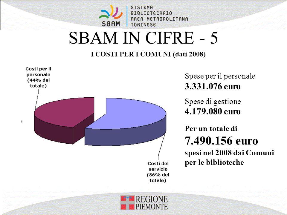 SBAM IN CIFRE - 5 I COSTI PER I COMUNI (dati 2008) Spese per il personale 3.331.076 euro Spese di gestione 4.179.080 euro Per un totale di 7.490.156 e