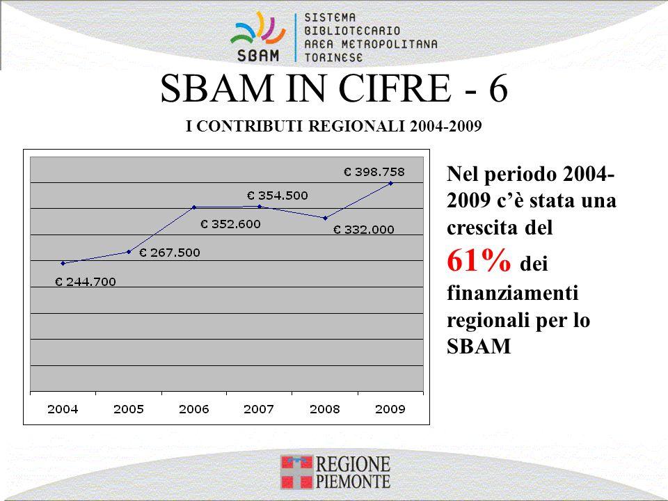 SBAM IN CIFRE - 6 I CONTRIBUTI REGIONALI 2004-2009 Nel periodo 2004- 2009 cè stata una crescita del 61% dei finanziamenti regionali per lo SBAM