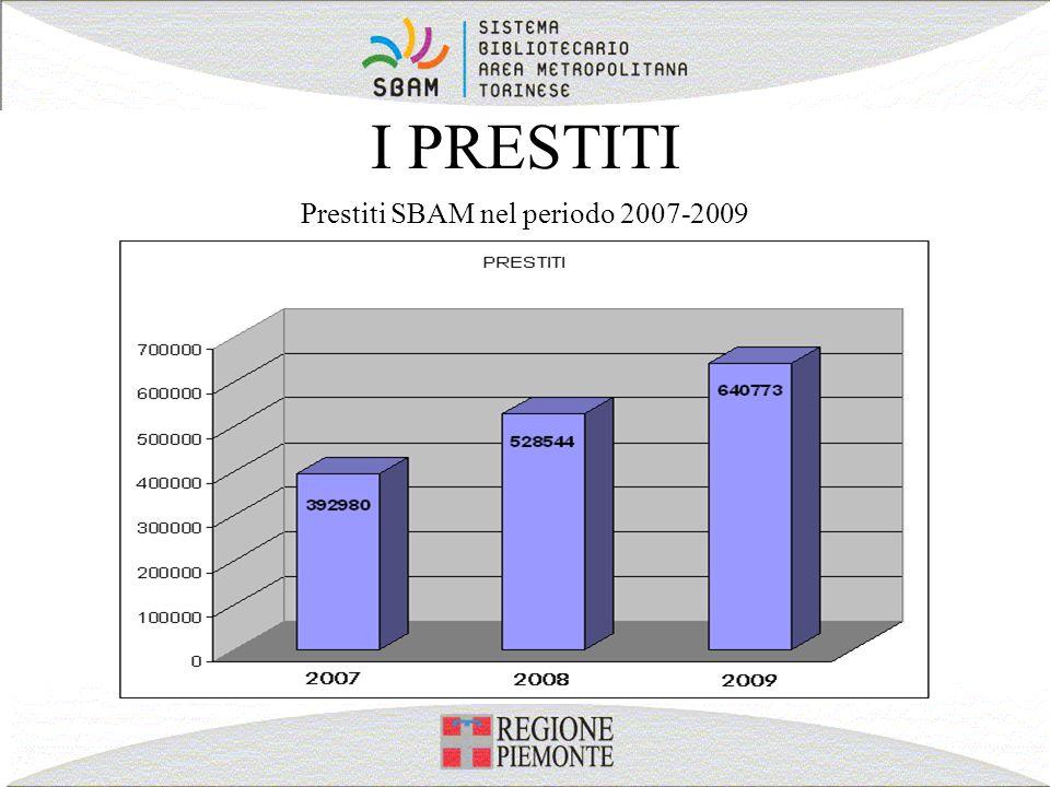 I PRESTITI Prestiti SBAM nel periodo 2007-2009