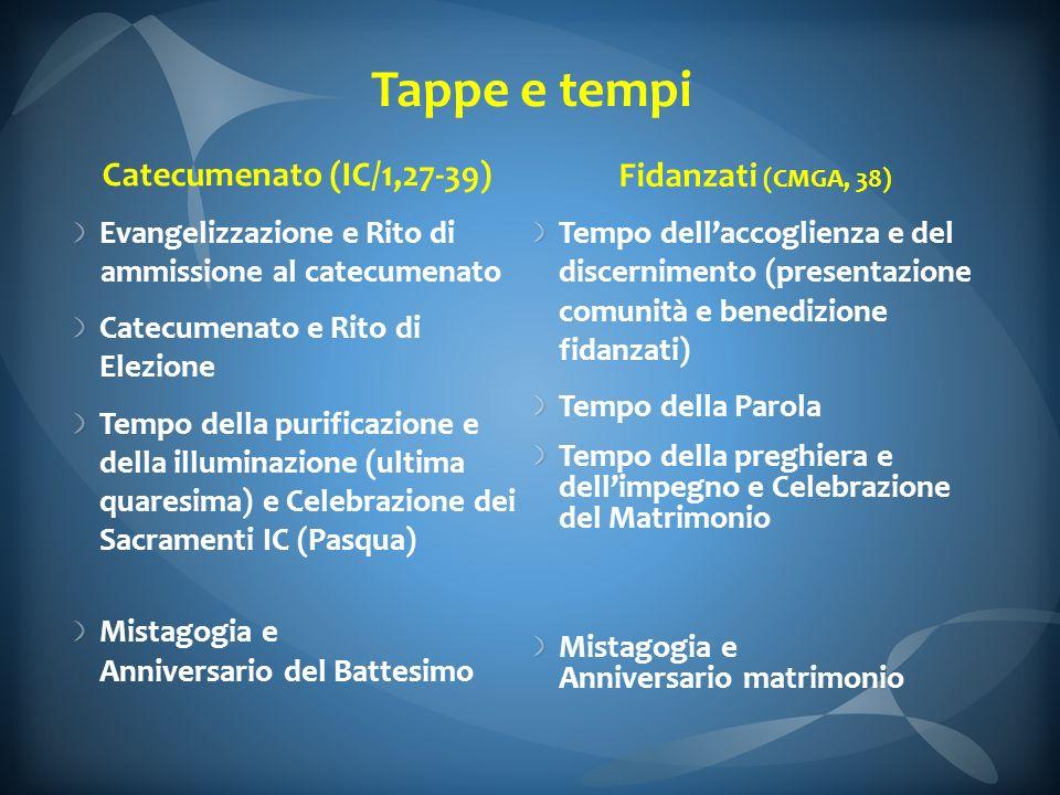 Tappe e tempi Catecumenato (IC/1,27-39) Evangelizzazione e Rito di ammissione al catecumenato Catecumenato e Rito di Elezione Tempo della purificazion