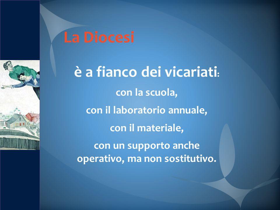 La Diocesi è a fianco dei vicariati : con la scuola, con il laboratorio annuale, con il materiale, con un supporto anche operativo, ma non sostitutivo