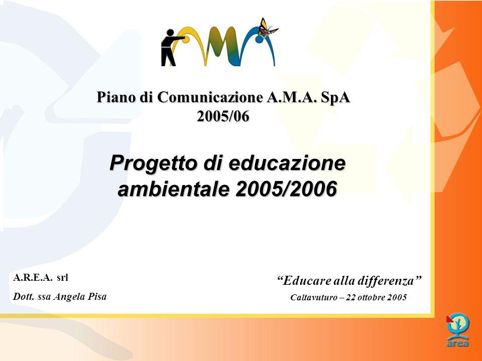 Piano di Comunicazione A.M.A. SpA 2005/06 Progetto di educazione ambientale 2005/2006 A.R.E.A. srl Dott. ssa Angela Pisa Caltavuturo – 22 ottobre 2005