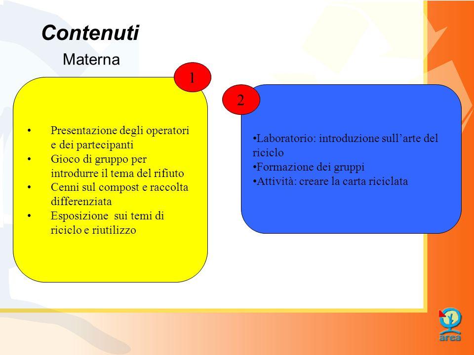Contenuti Materna Presentazione degli operatori e dei partecipanti Gioco di gruppo per introdurre il tema del rifiuto Cenni sul compost e raccolta dif