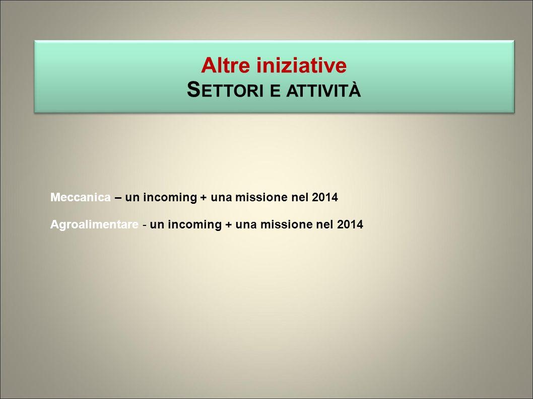 Meccanica – un incoming + una missione nel 2014 Agroalimentare - un incoming + una missione nel 2014 Altre iniziative S ETTORI E ATTIVITÀ Altre inizia