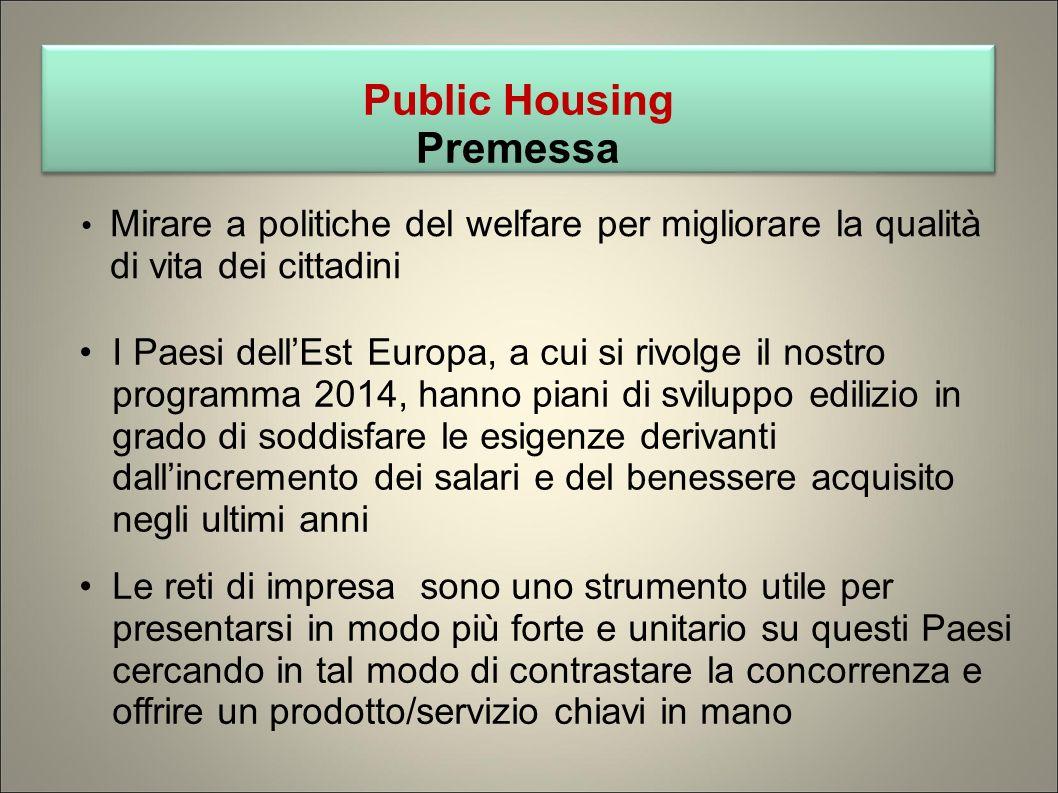Public Housing Premessa Public Housing Premessa Mirare a politiche del welfare per migliorare la qualità di vita dei cittadini I Paesi dellEst Europa,