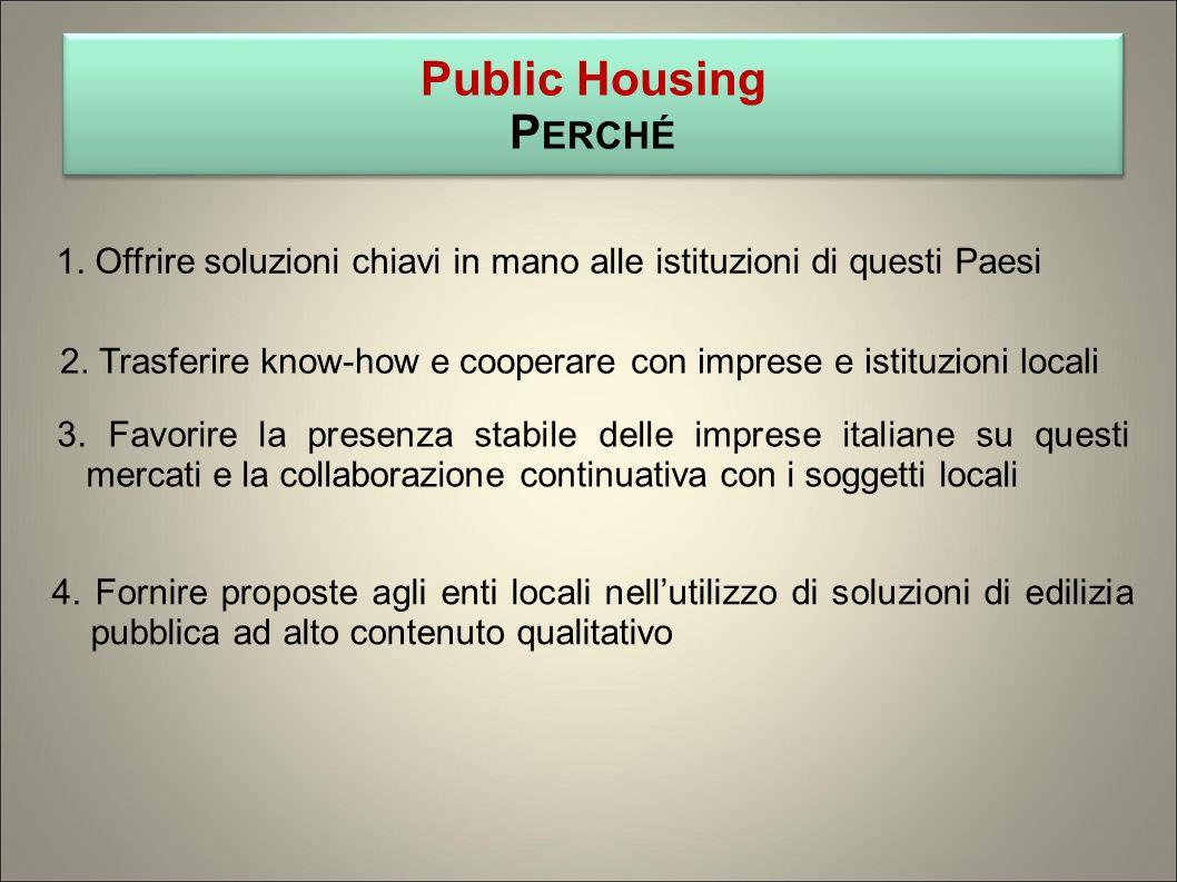 1. Offrire soluzioni chiavi in mano alle istituzioni di questi Paesi Public Housing P ERCHÉ Public Housing P ERCHÉ 2. Trasferire know-how e cooperare