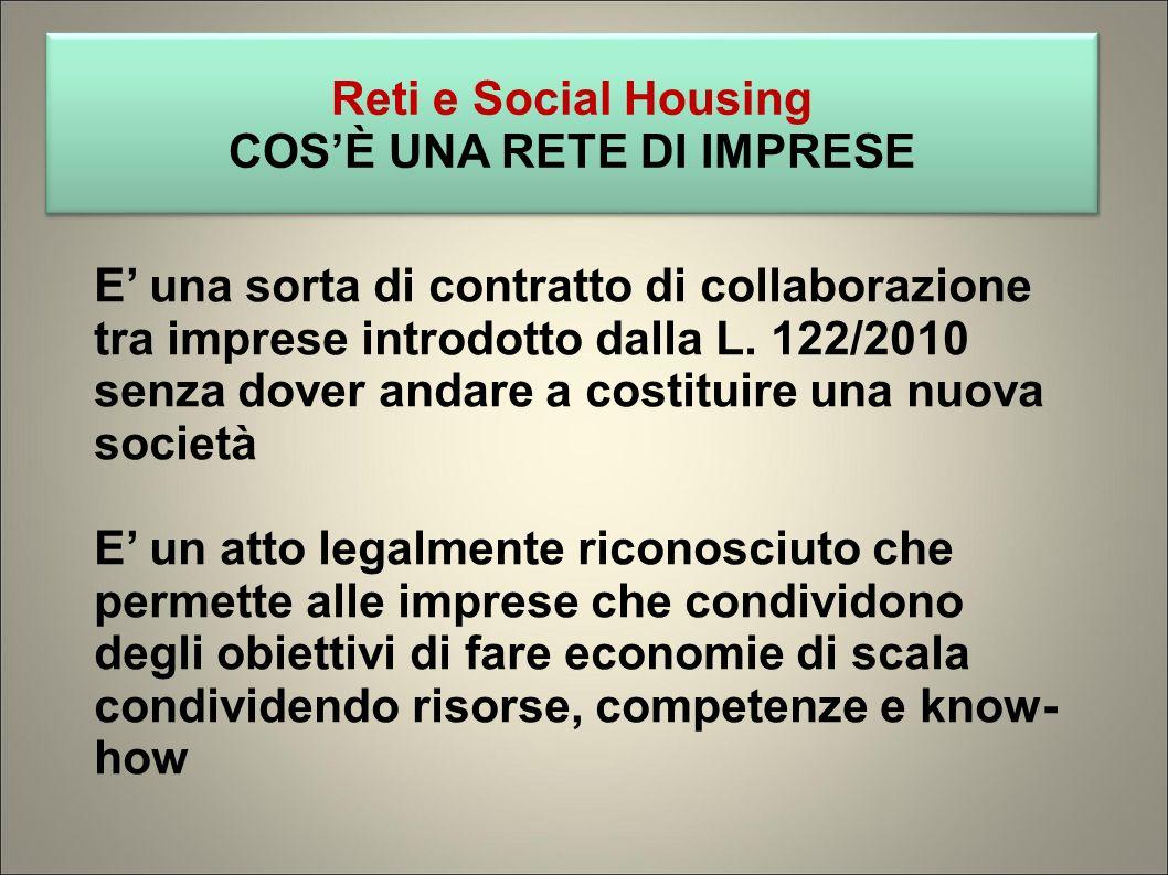 Reti e Social Housing COSÈ UNA RETE DI IMPRESE Reti e Social Housing COSÈ UNA RETE DI IMPRESE E una sorta di contratto di collaborazione tra imprese introdotto dalla L.