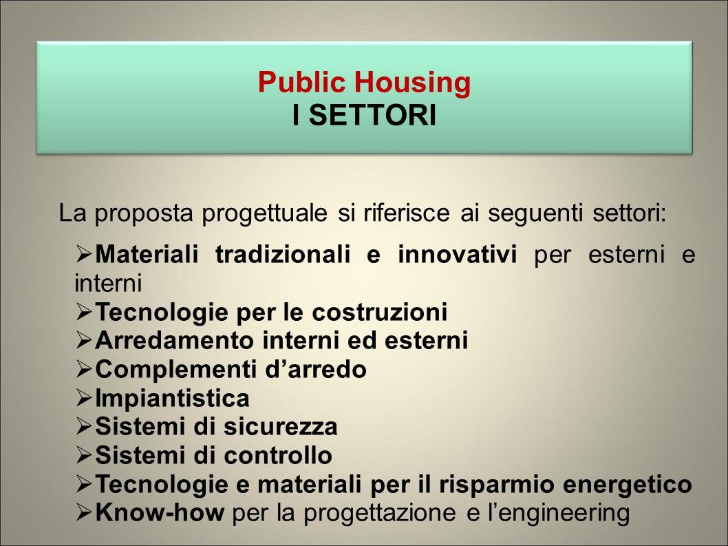 Public Housing I SETTORI Public Housing I SETTORI Materiali tradizionali e innovativi per esterni e interni Tecnologie per le costruzioni Arredamento