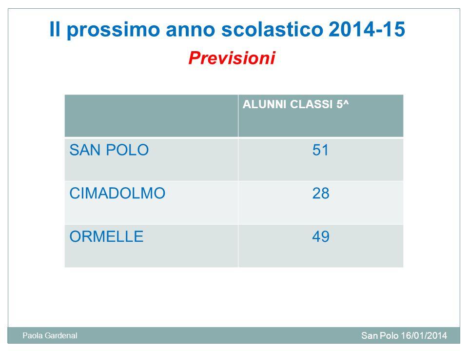 Il prossimo anno scolastico 2014-15 Previsioni ALUNNI CLASSI 5^ SAN POLO51 CIMADOLMO28 ORMELLE49 San Polo 16/01/2014 Paola Gardenal
