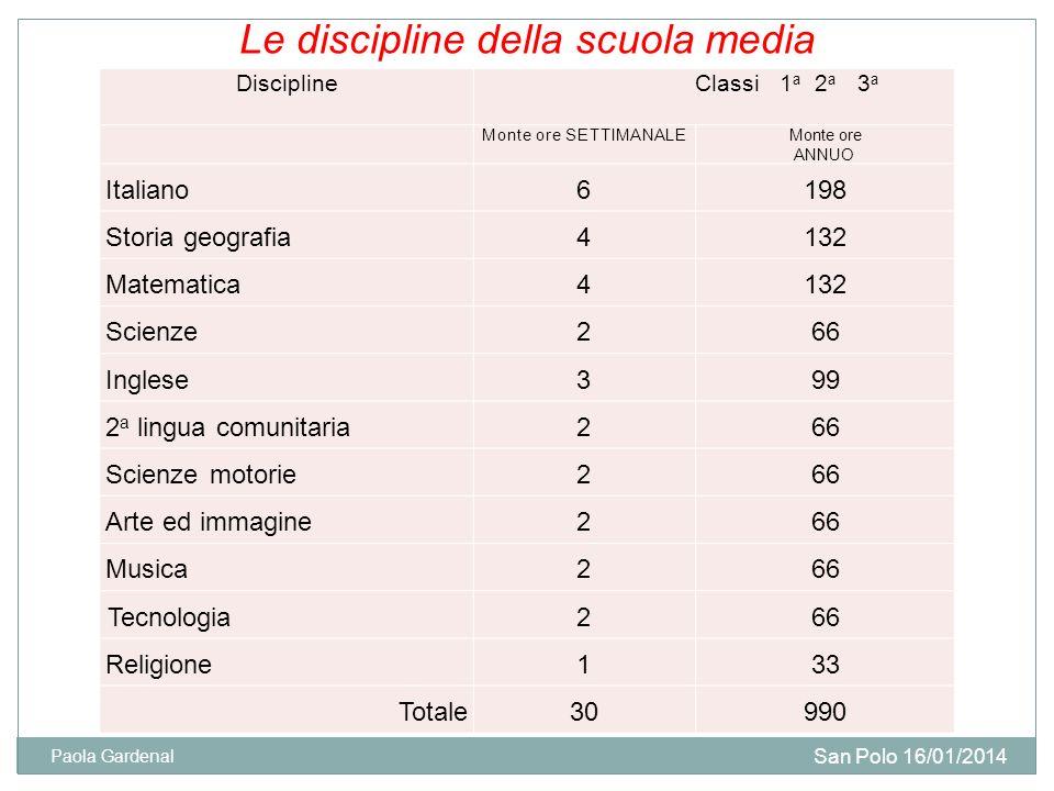 Discipline Classi 1 a 2 a 3 a Monte ore SETTIMANALEMonte ore ANNUO Italiano 6 198 Storia geografia4132 Matematica4132 Scienze266 Inglese399 2 a lingua