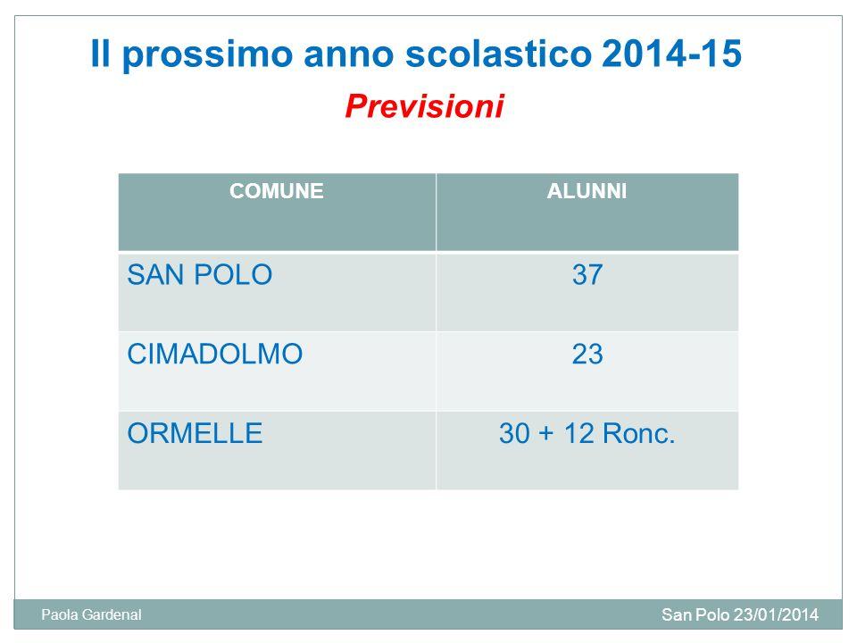 Il prossimo anno scolastico 2014-15 Previsioni COMUNEALUNNI SAN POLO37 CIMADOLMO23 ORMELLE30 + 12 Ronc. San Polo 23/01/2014 Paola Gardenal
