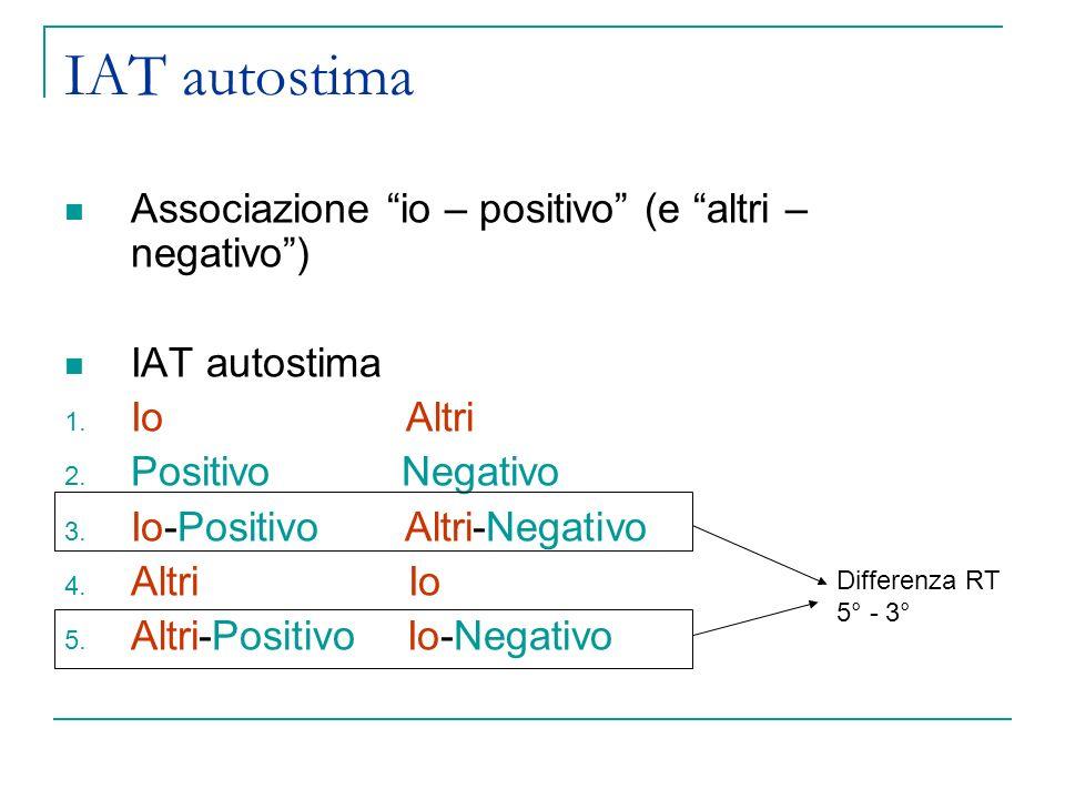 IAT autostima Associazione io – positivo (e altri – negativo) IAT autostima 1. Io Altri 2. Positivo Negativo 3. Io-Positivo Altri-Negativo 4. Altri Io