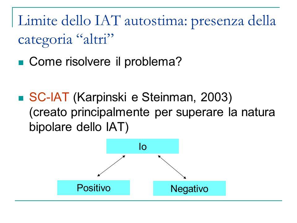 Limite dello IAT autostima: presenza della categoria altri Come risolvere il problema? SC-IAT (Karpinski e Steinman, 2003) (creato principalmente per