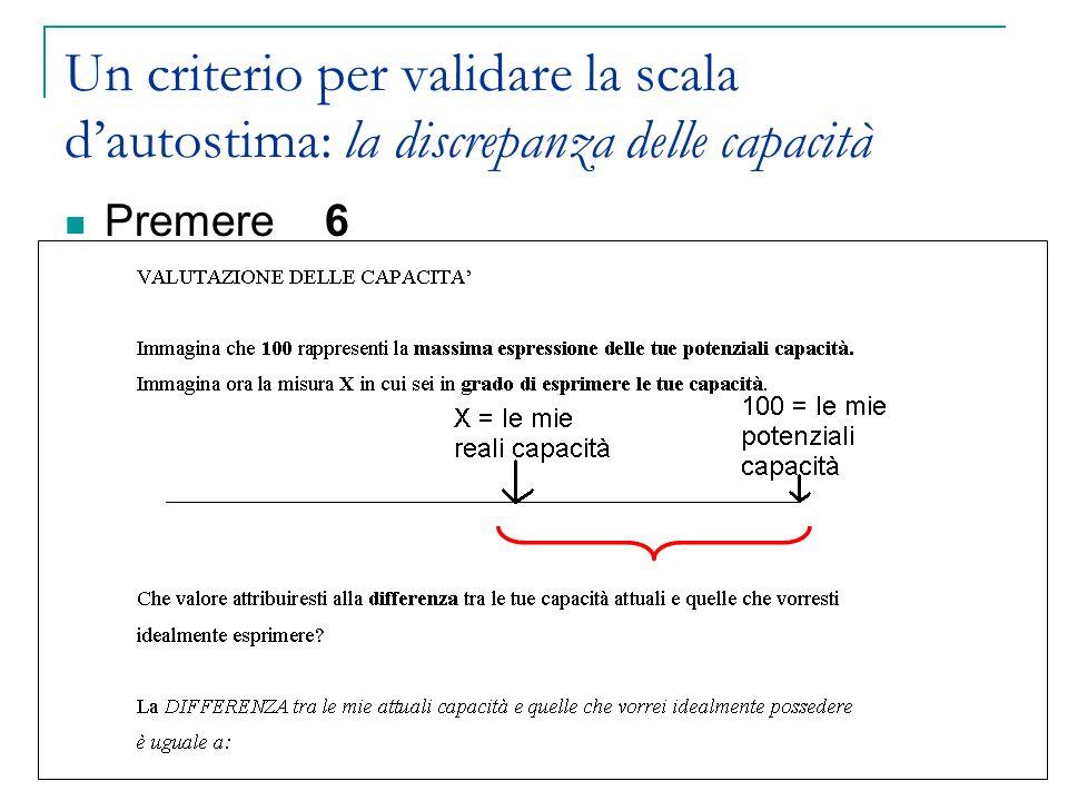 Un criterio per validare la scala dautostima: la discrepanza delle capacità Premere 6