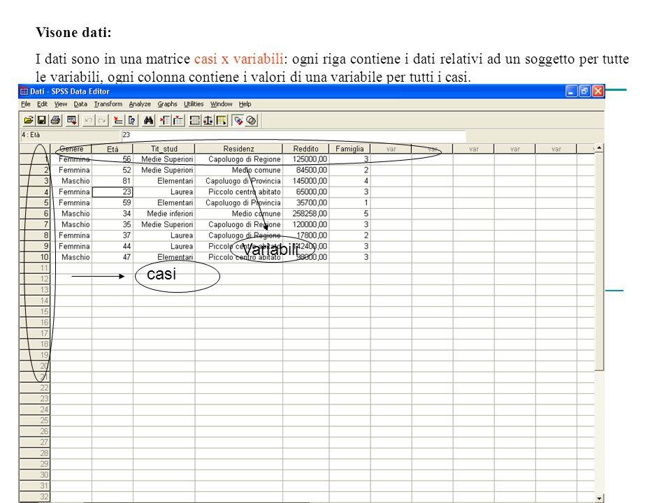 Visone dati: I dati sono in una matrice casi x variabili: ogni riga contiene i dati relativi ad un soggetto per tutte le variabili, ogni colonna conti