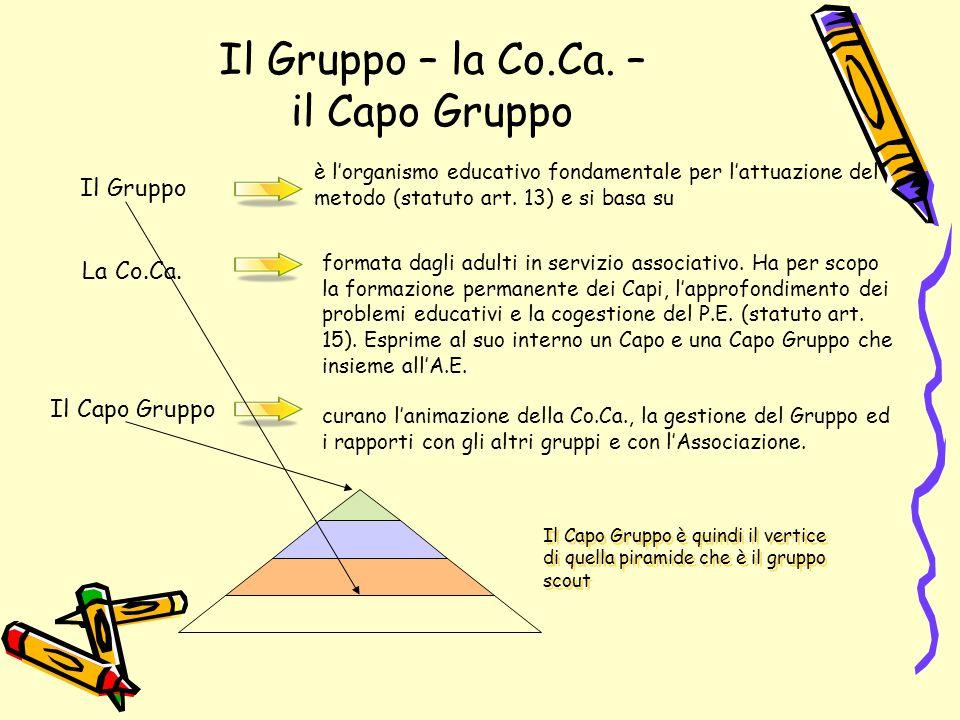 I compiti del Capo Gruppo Animazione della Co.Ca. Gestione del Gruppo Rapporto con lAssociazione