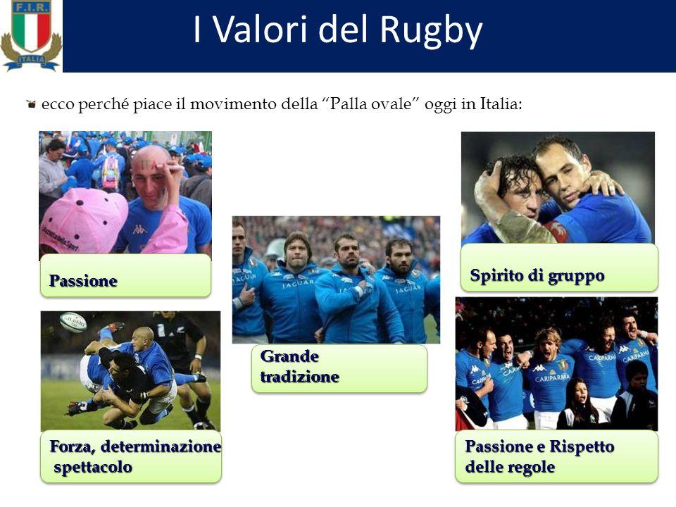 I Valori del Rugby ecco perché piace il movimento della Palla ovale oggi in Italia: PassionePassione Forza, determinazione spettacolo spettacolo Forza, determinazione spettacolo spettacolo GrandetradizioneGrandetradizione Spirito di gruppo Passione e Rispetto delle regole Passione e Rispetto delle regole