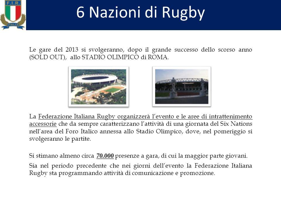 Le gare del 2013 si svolgeranno, dopo il grande successo dello scorso anno (SOLD OUT), allo STADIO OLIMPICO di ROMA.