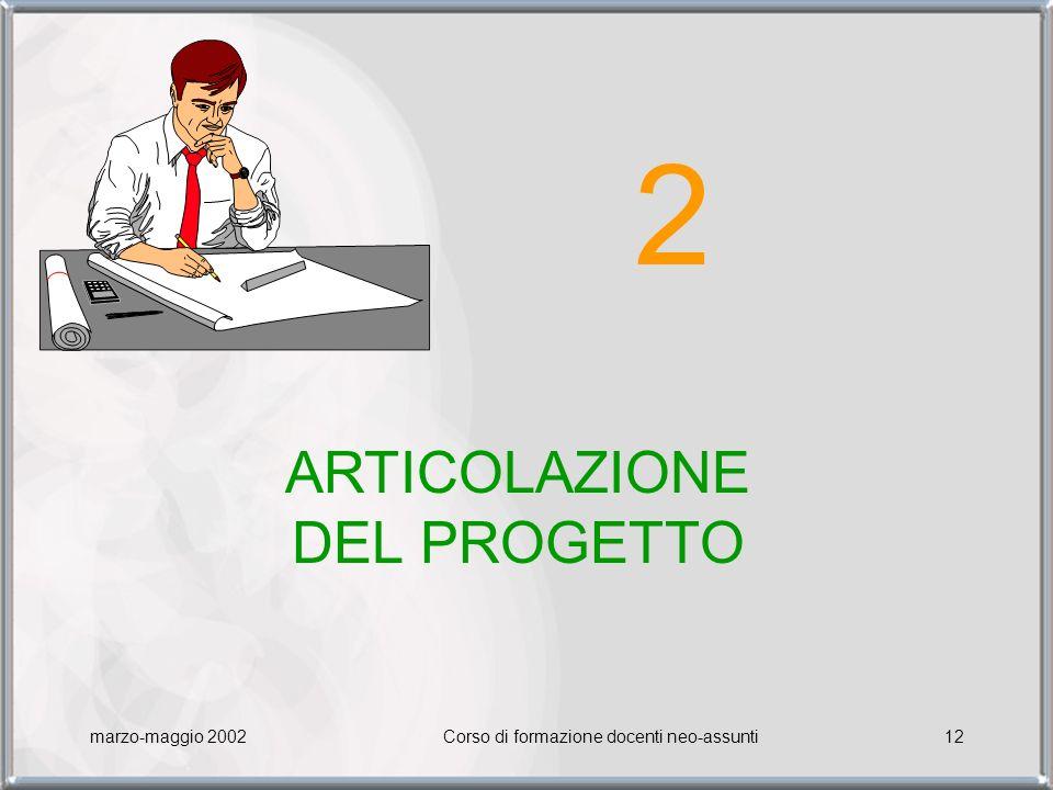 marzo-maggio 2002Corso di formazione docenti neo-assunti12 ARTICOLAZIONE DEL PROGETTO 2