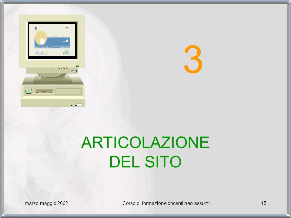 marzo-maggio 2002Corso di formazione docenti neo-assunti15 ARTICOLAZIONE DEL SITO 3