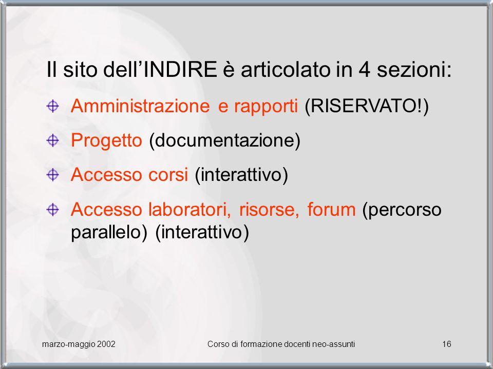 marzo-maggio 2002Corso di formazione docenti neo-assunti16 Il sito dellINDIRE è articolato in 4 sezioni: Amministrazione e rapporti (RISERVATO!) Progetto (documentazione) Accesso corsi (interattivo) Accesso laboratori, risorse, forum (percorso parallelo) (interattivo)