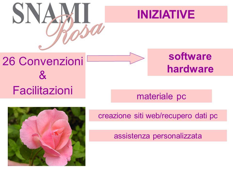 26 Convenzioni & Facilitazioni software hardware materiale pc creazione siti web/recupero dati pc assistenza personalizzata INIZIATIVE