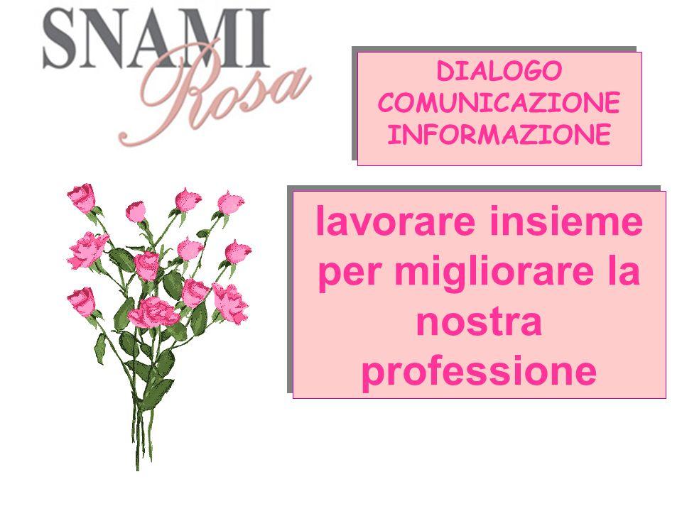 lavorare insieme per migliorare la nostra professione lavorare insieme per migliorare la nostra professione DIALOGO COMUNICAZIONE INFORMAZIONE DIALOGO